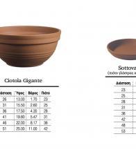Giotola Gigante